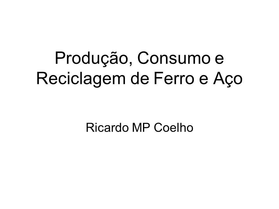 Produção, Consumo e Reciclagem de Ferro e Aço Ricardo MP Coelho