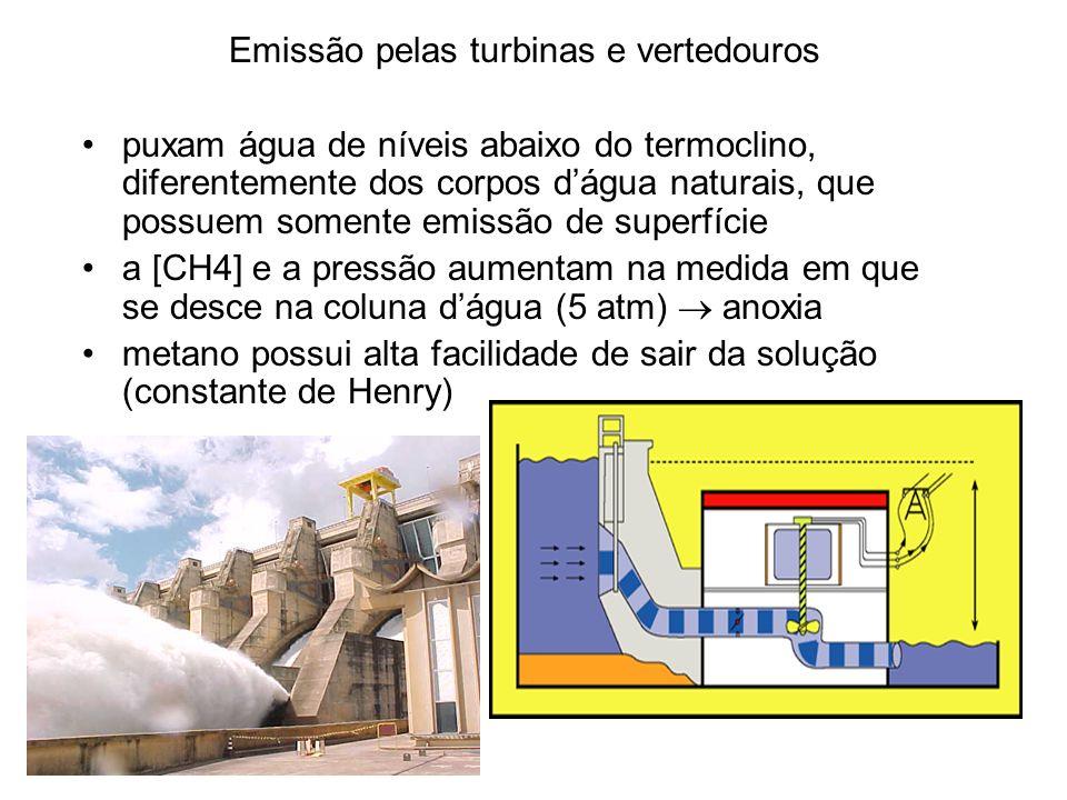 Emissão pelas turbinas e vertedouros puxam água de níveis abaixo do termoclino, diferentemente dos corpos dágua naturais, que possuem somente emissão