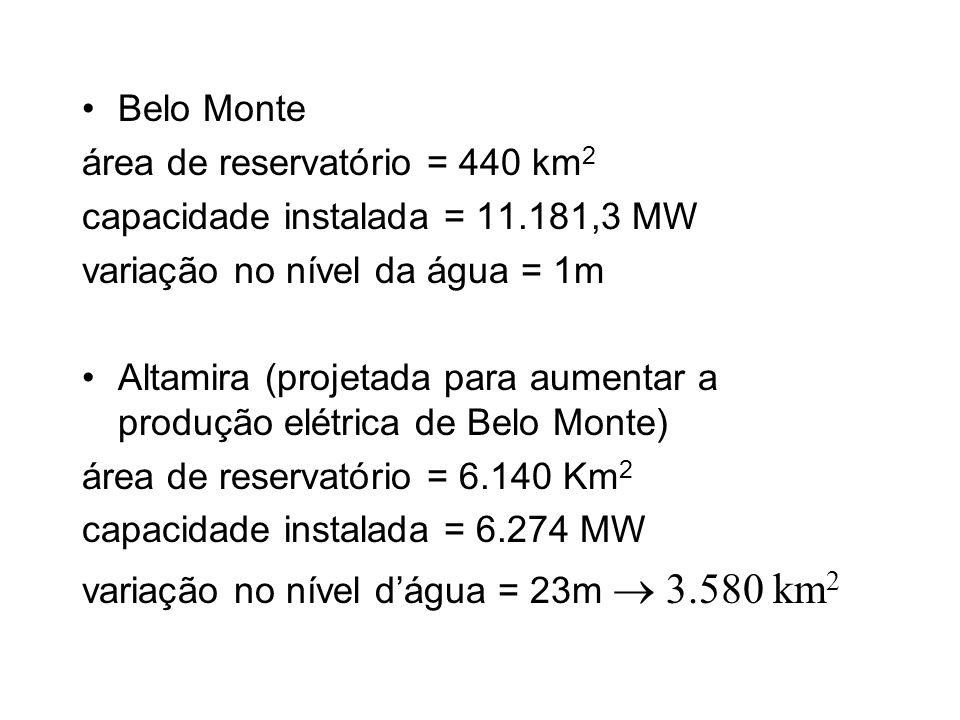 Belo Monte área de reservatório = 440 km 2 capacidade instalada = 11.181,3 MW variação no nível da água = 1m Altamira (projetada para aumentar a produ