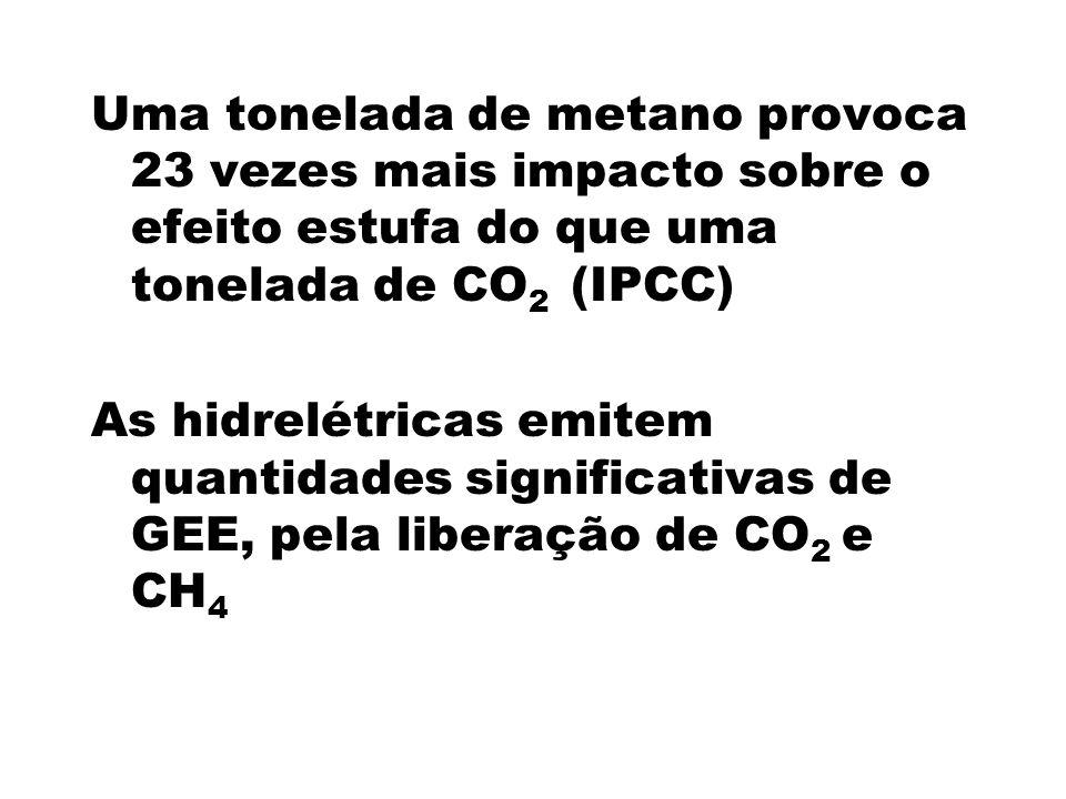 Uma tonelada de metano provoca 23 vezes mais impacto sobre o efeito estufa do que uma tonelada de CO 2 (IPCC) As hidrelétricas emitem quantidades sign