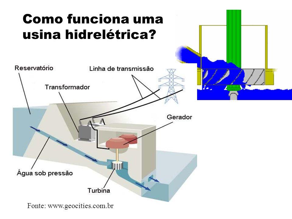 Como funciona uma usina hidrelétrica? Fonte: www.geocities.com.br