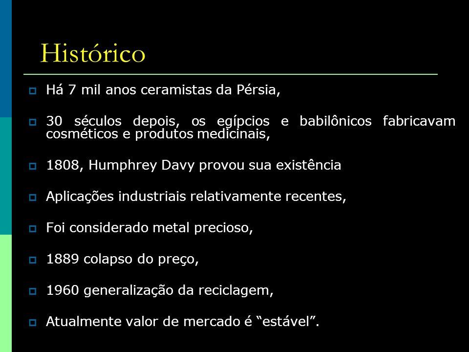 Fonte: Abal – Associação Brasileira de Alumínio Quanto é reciclado ?