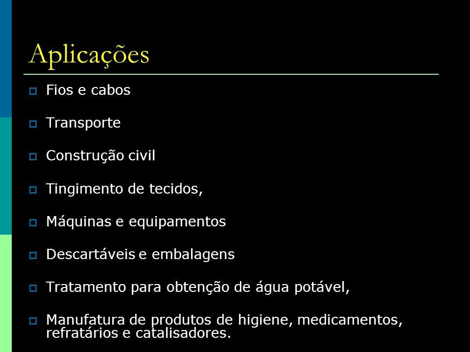 Insumos no Beneficiamento Fonte:Boletim Técnico - ABAL/Produtores de Alumínio Primário