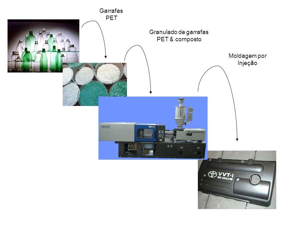 Granulado de garrafas PET & composto Garrafas PET Moldagem por Injeção