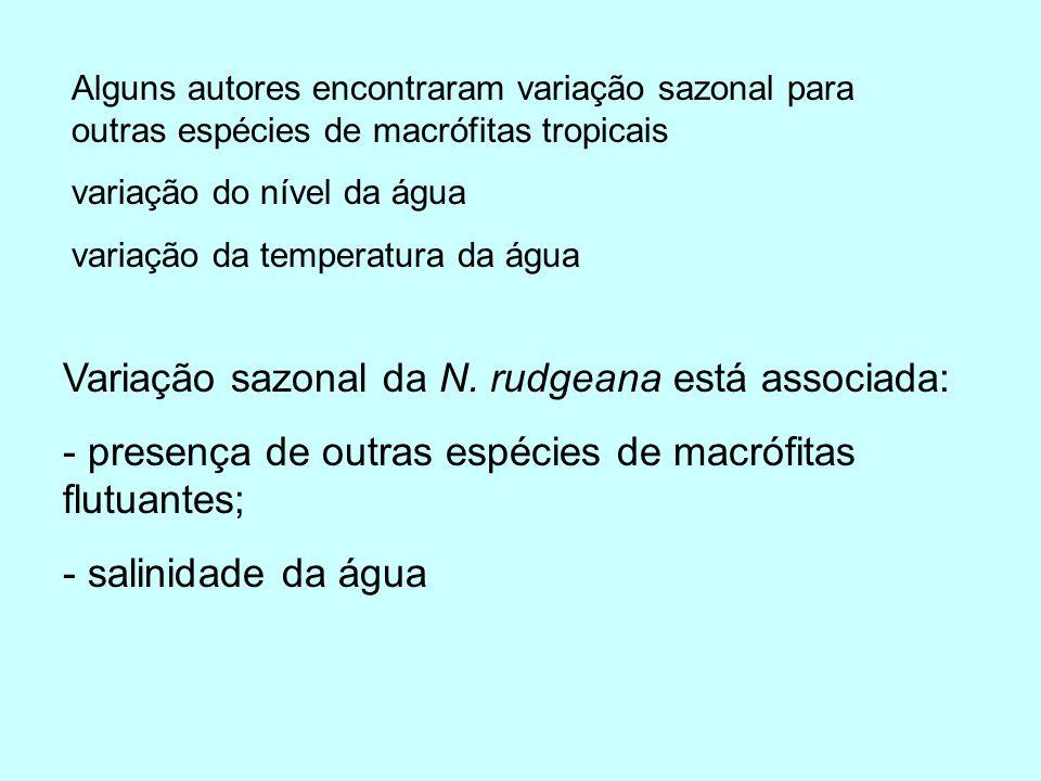 Alguns autores encontraram variação sazonal para outras espécies de macrófitas tropicais variação do nível da água variação da temperatura da água Var