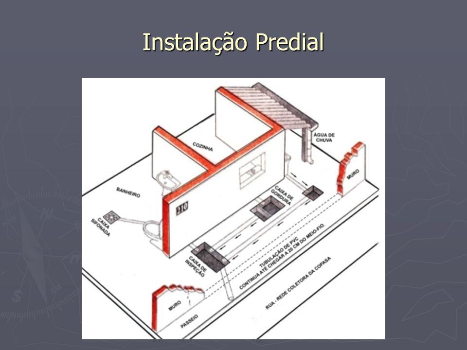 Instalação Predial