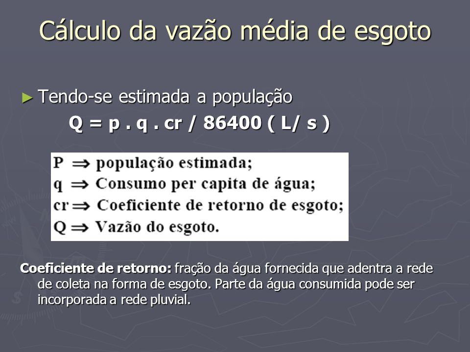 Cálculo da vazão média de esgoto Tendo-se estimada a população Tendo-se estimada a população Q = p. q. cr / 86400 ( L/ s ) Q = p. q. cr / 86400 ( L/ s