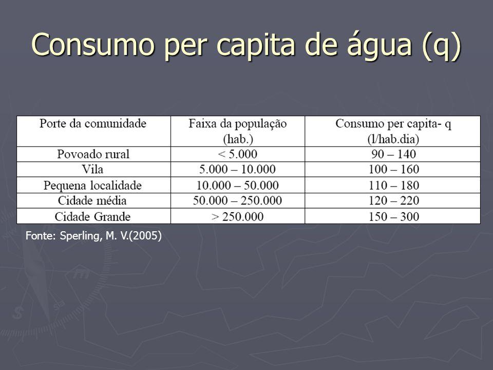 Consumo per capita de água (q) Fonte: Sperling, M. V.(2005)