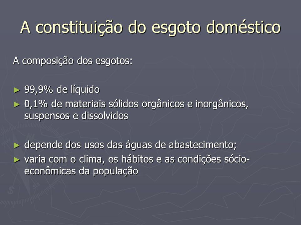 A constituição do esgoto doméstico A composição dos esgotos: 99,9% de líquido 99,9% de líquido 0,1% de materiais sólidos orgânicos e inorgânicos, susp