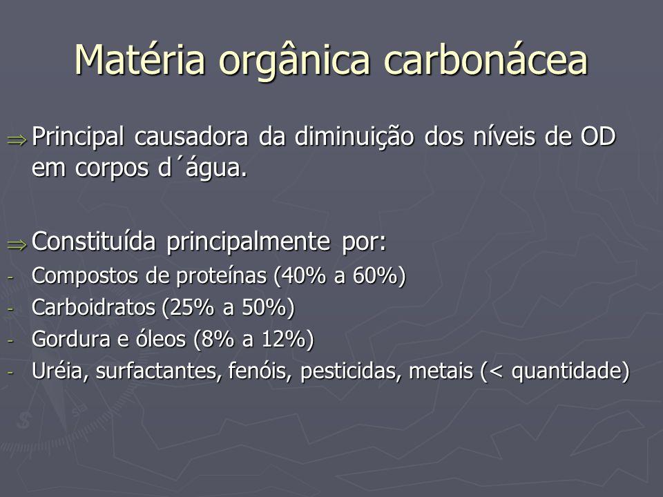 Matéria orgânica carbonácea Principal causadora da diminuição dos níveis de OD em corpos d´água. Principal causadora da diminuição dos níveis de OD em