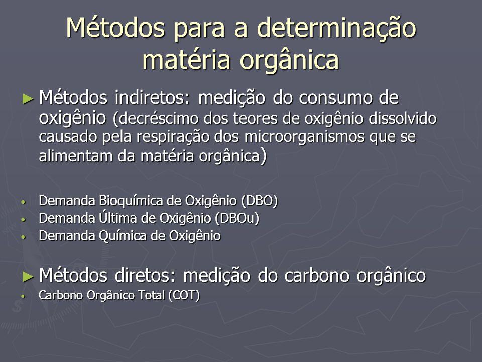 Métodos para a determinação matéria orgânica Métodos indiretos: medição do consumo de oxigênio (decréscimo dos teores de oxigênio dissolvido causado p
