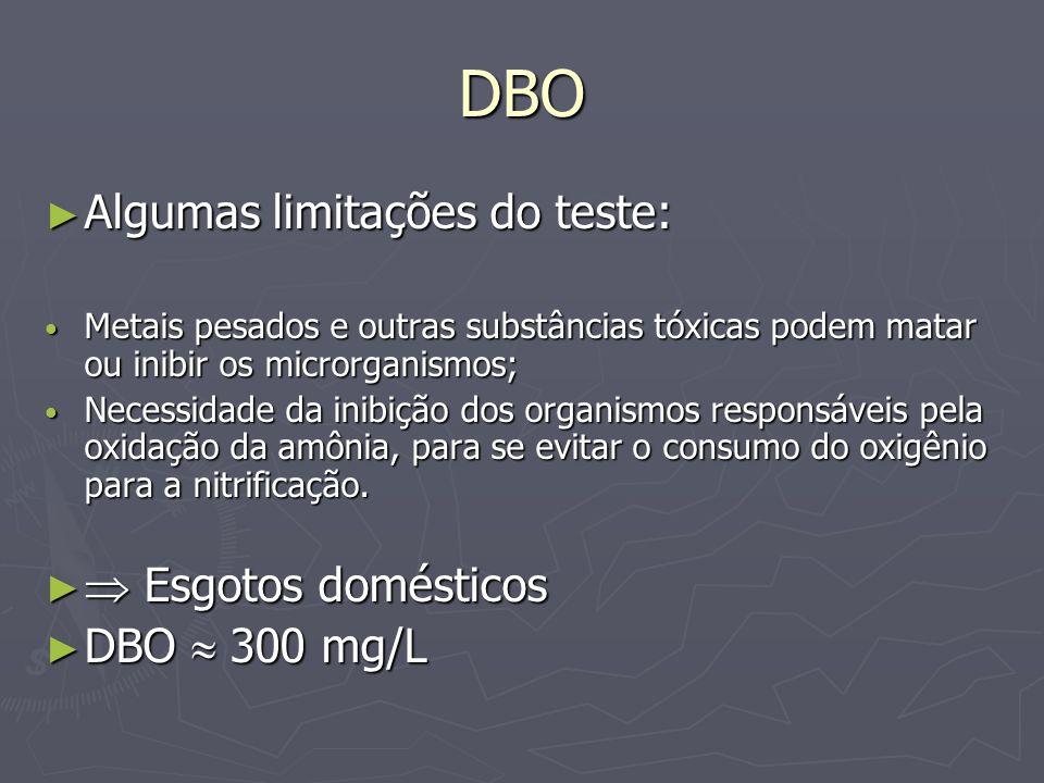 DBO Algumas limitações do teste: Algumas limitações do teste: Metais pesados e outras substâncias tóxicas podem matar ou inibir os microrganismos; Met