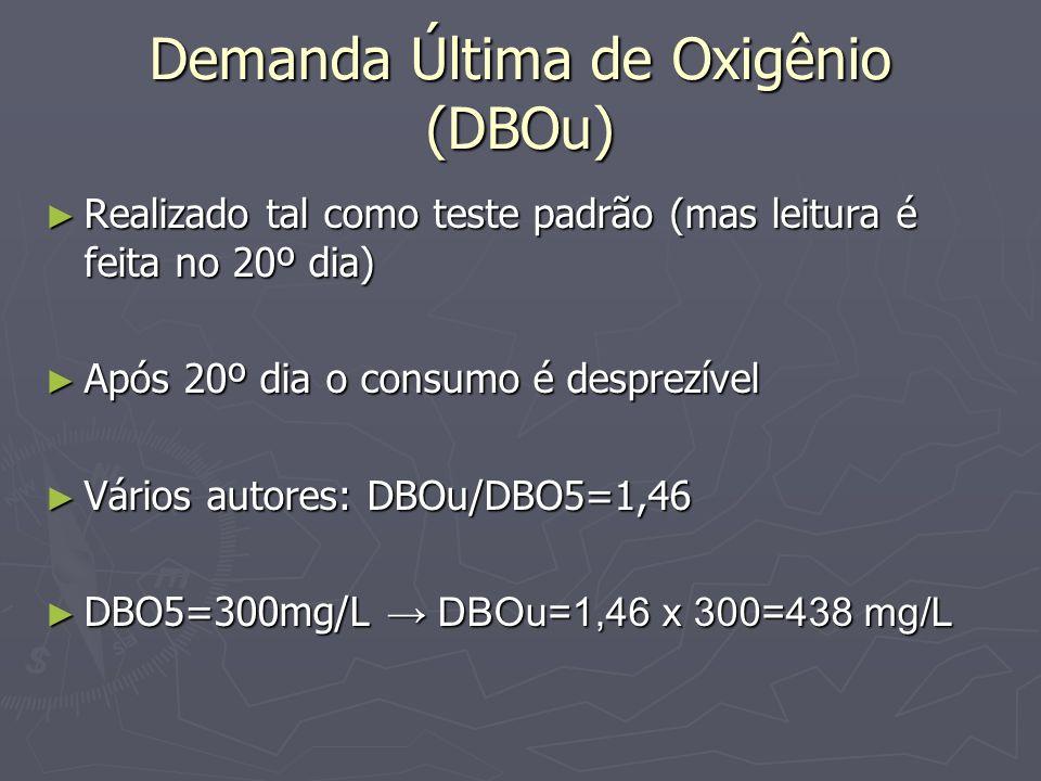 Demanda Última de Oxigênio (DBOu) Realizado tal como teste padrão (mas leitura é feita no 20º dia) Realizado tal como teste padrão (mas leitura é feit