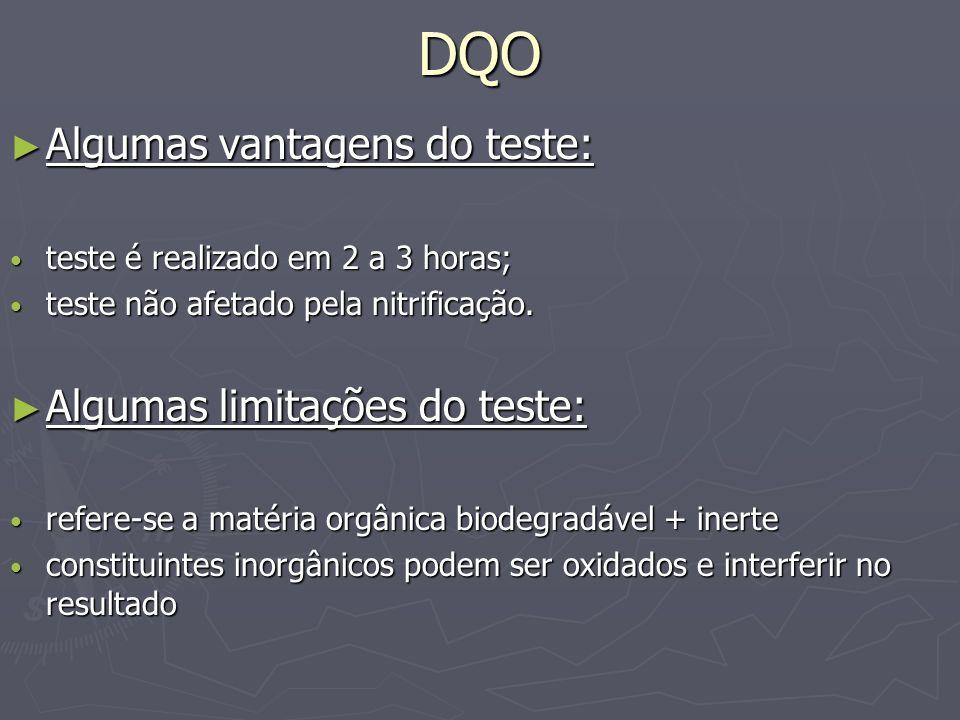 DQO Algumas vantagens do teste: Algumas vantagens do teste: teste é realizado em 2 a 3 horas; teste é realizado em 2 a 3 horas; teste não afetado pela