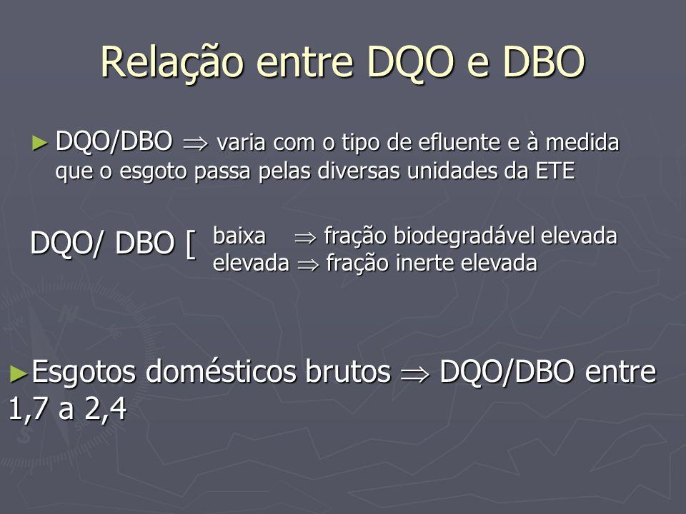 Relação entre DQO e DBO DQO/DBO varia com o tipo de efluente e à medida que o esgoto passa pelas diversas unidades da ETE DQO/DBO varia com o tipo de