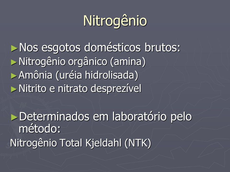 Nitrogênio Nos esgotos domésticos brutos: Nos esgotos domésticos brutos: Nitrogênio orgânico (amina) Nitrogênio orgânico (amina) Amônia (uréia hidroli