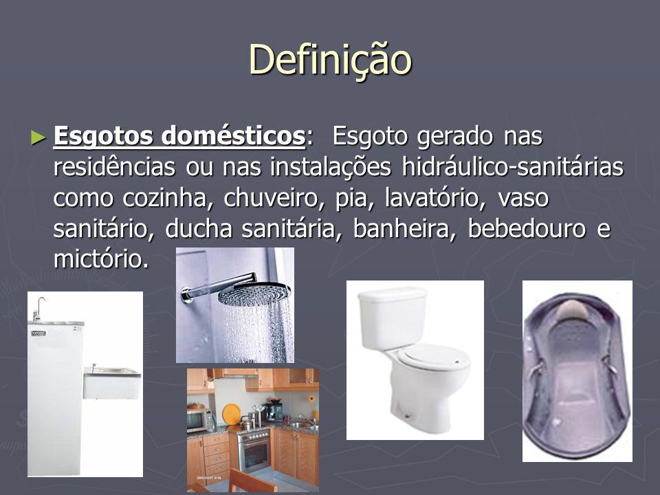 Definição Esgotos domésticos: Esgoto gerado nas residências ou nas instalações hidráulico-sanitárias como cozinha, chuveiro, pia, lavatório, vaso sani