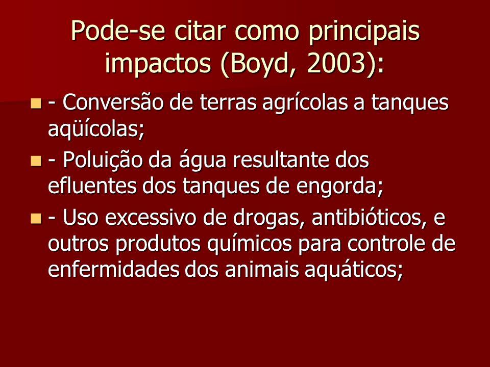 Pode-se citar como principais impactos (Boyd, 2003): - Conversão de terras agrícolas a tanques aqüícolas; - Conversão de terras agrícolas a tanques aq