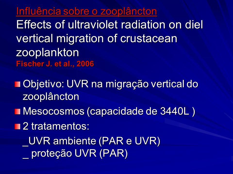 Influência sobre o zooplâncton Effects of ultraviolet radiation on diel vertical migration of crustacean zooplankton Fischer J. et al., 2006 Objetivo: