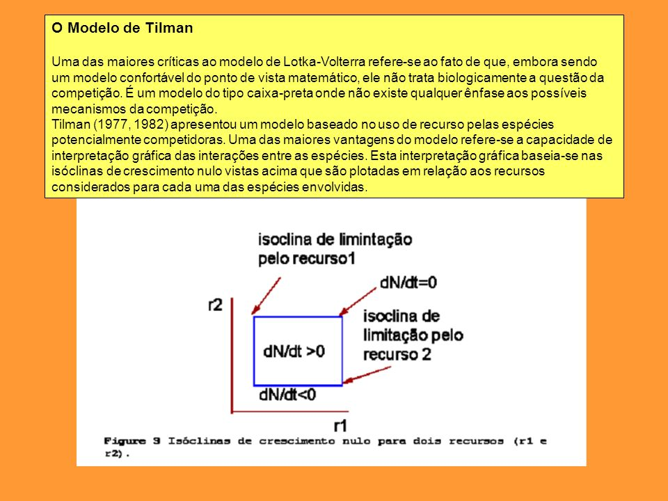 O Modelo de Tilman Uma das maiores críticas ao modelo de Lotka-Volterra refere-se ao fato de que, embora sendo um modelo confortável do ponto de vista