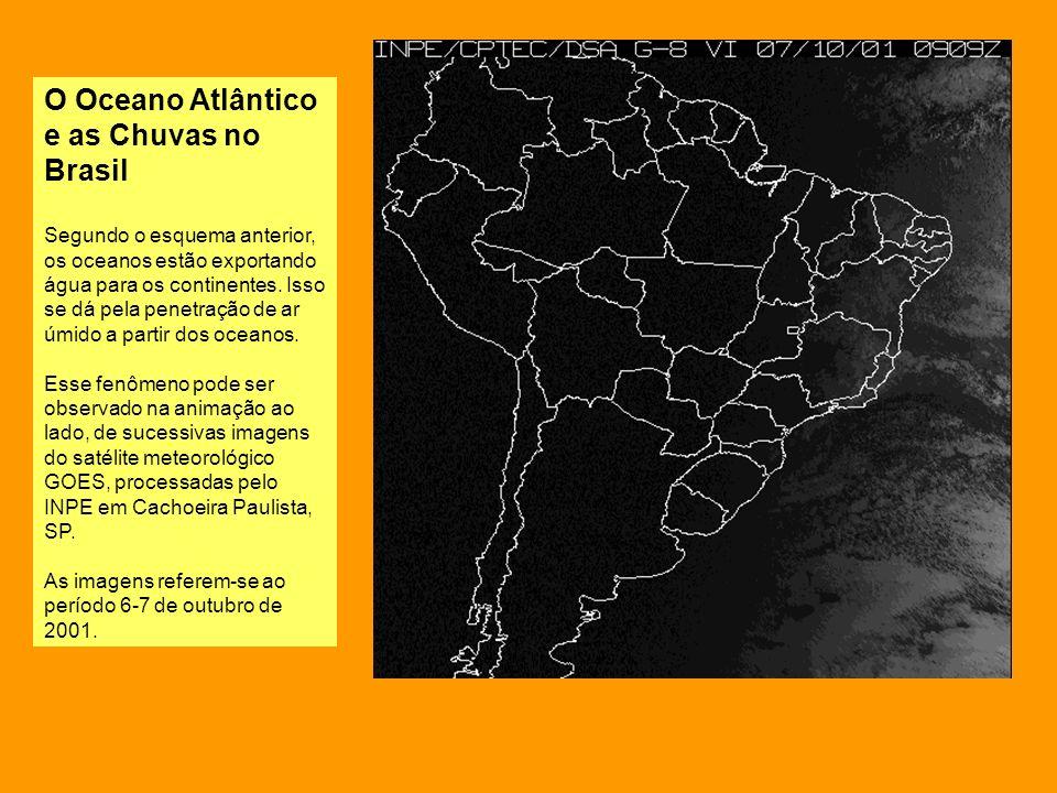 O Oceano Atlântico e as Chuvas no Brasil Segundo o esquema anterior, os oceanos estão exportando água para os continentes. Isso se dá pela penetração