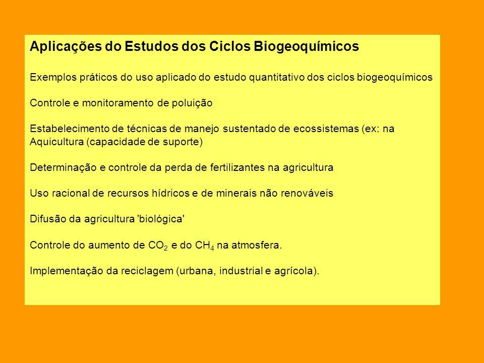 Aplicações do Estudos dos Ciclos Biogeoquímicos Exemplos práticos do uso aplicado do estudo quantitativo dos ciclos biogeoquímicos Controle e monitora