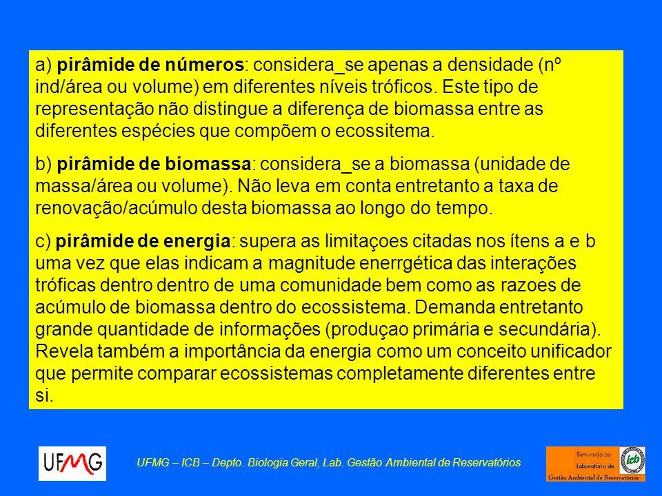 UFMG – ICB – Depto. Biologia Geral, Lab. Gestão Ambiental de Reservatórios a) pirâmide de números: considera_se apenas a densidade (nº ind/área ou vol