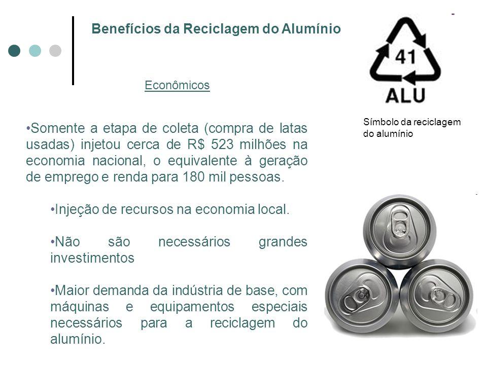 Benefícios da Reciclagem do Alumínio Somente a etapa de coleta (compra de latas usadas) injetou cerca de R$ 523 milhões na economia nacional, o equiva