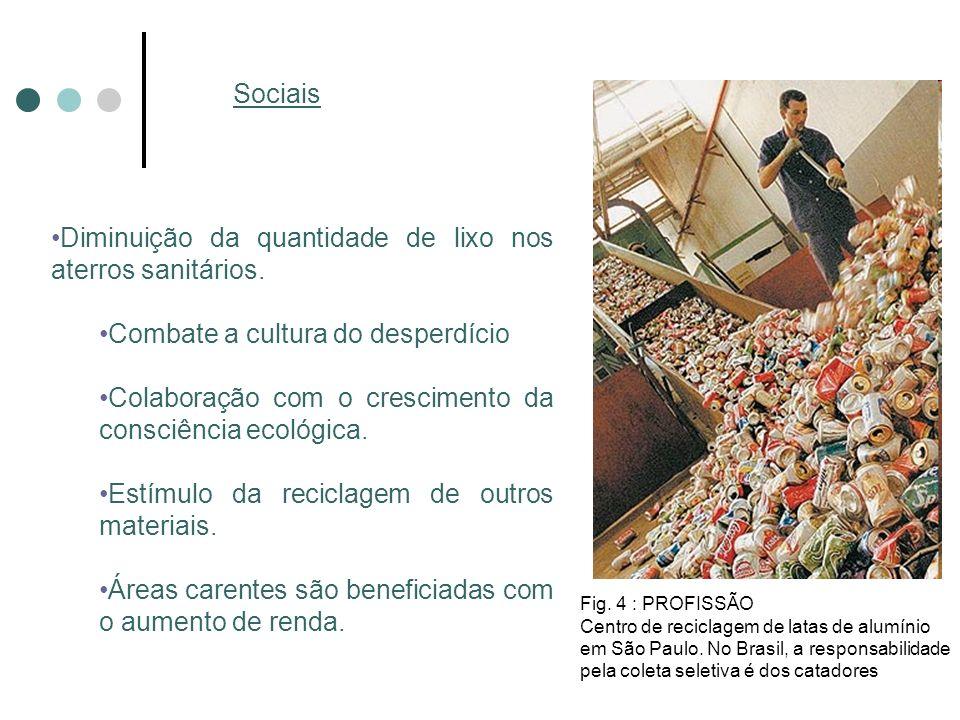 Diminuição da quantidade de lixo nos aterros sanitários. Combate a cultura do desperdício Colaboração com o crescimento da consciência ecológica. Estí
