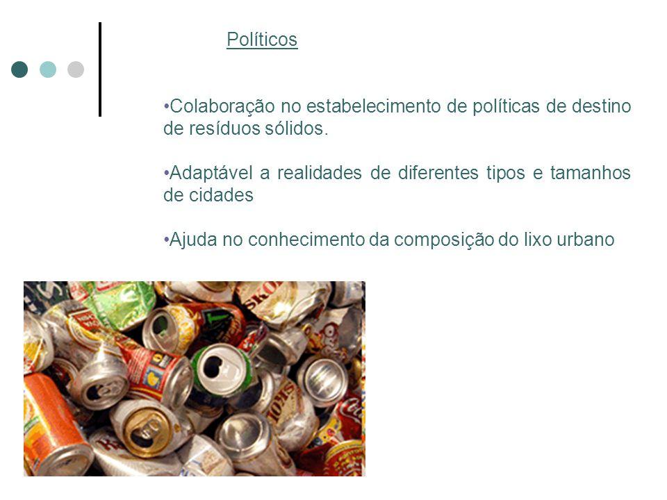 Políticos Colaboração no estabelecimento de políticas de destino de resíduos sólidos. Adaptável a realidades de diferentes tipos e tamanhos de cidades