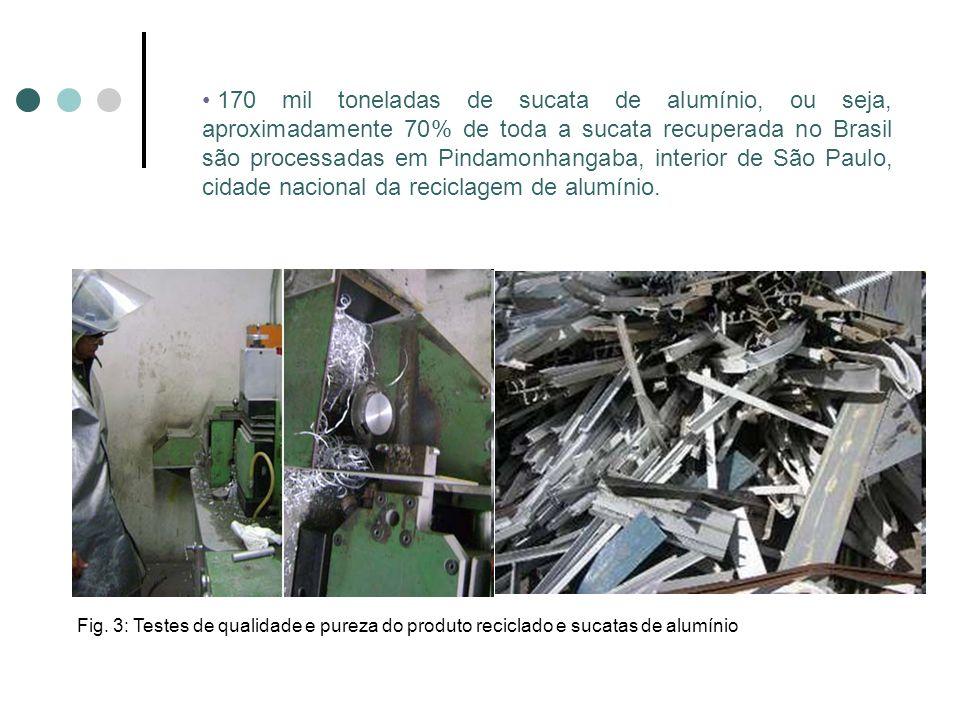 170 mil toneladas de sucata de alumínio, ou seja, aproximadamente 70% de toda a sucata recuperada no Brasil são processadas em Pindamonhangaba, interi