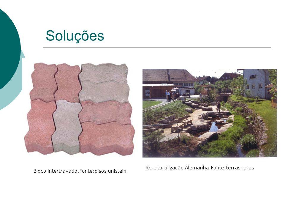 Soluções Bloco intertravado.Fonte:pisos unistein Renaturalização Alemanha.Fonte:terras raras