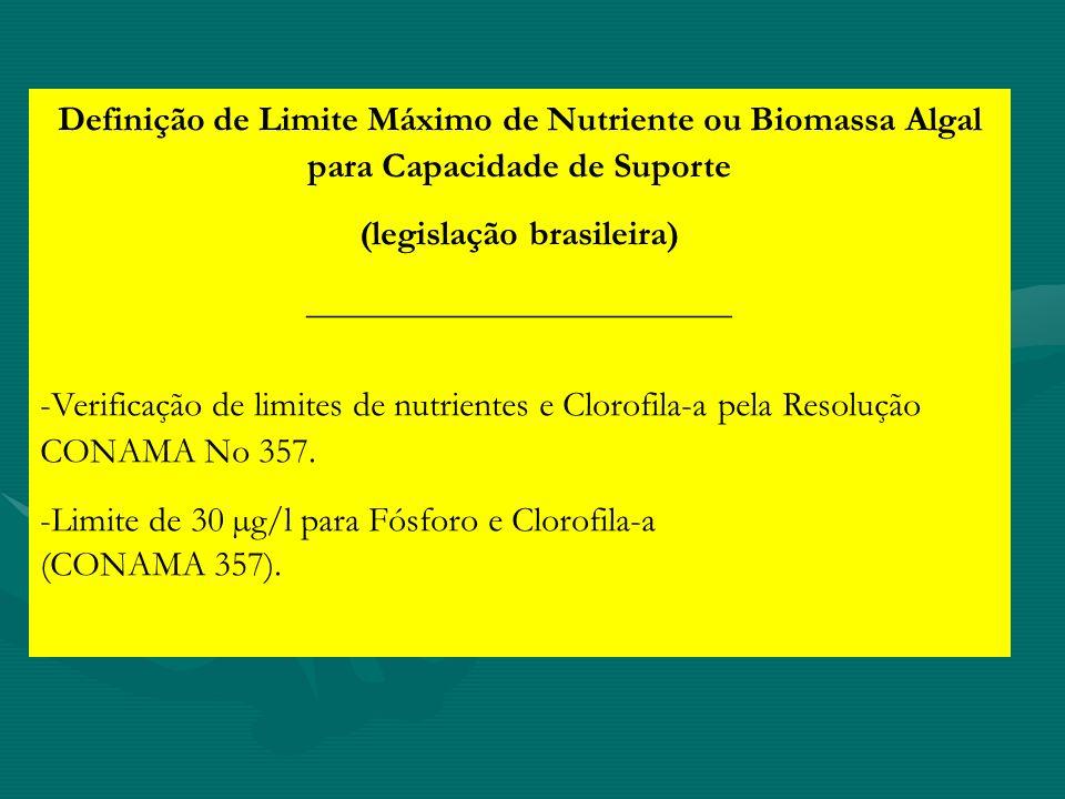 Definição de Limite Máximo de Nutriente ou Biomassa Algal para Capacidade de Suporte (legislação brasileira) ________________________ -Verificação de
