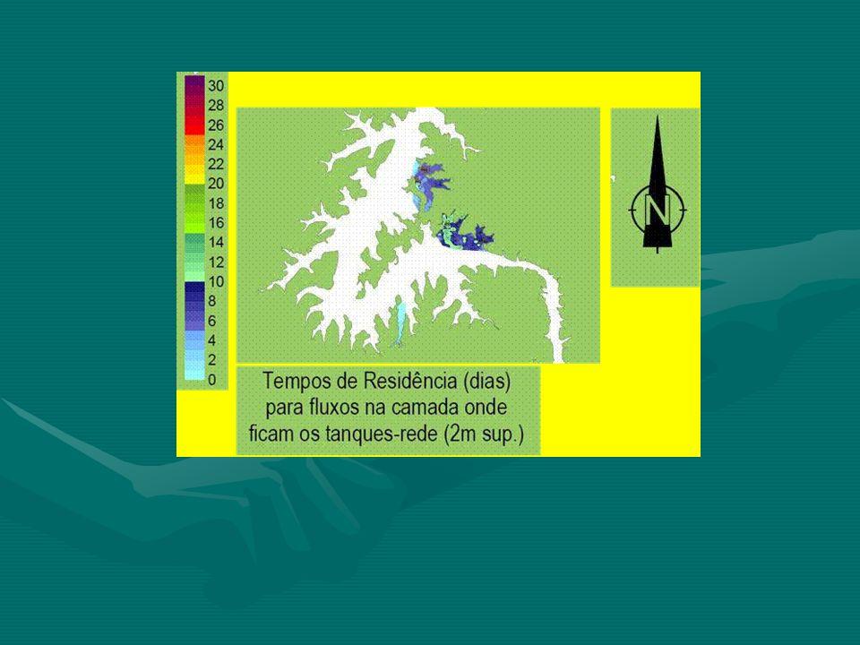 Tabela Classificação de Estado Trófico em Diversas Estações de Amostragem do Reservatório de Furnas, segundo CEPIS (1990).