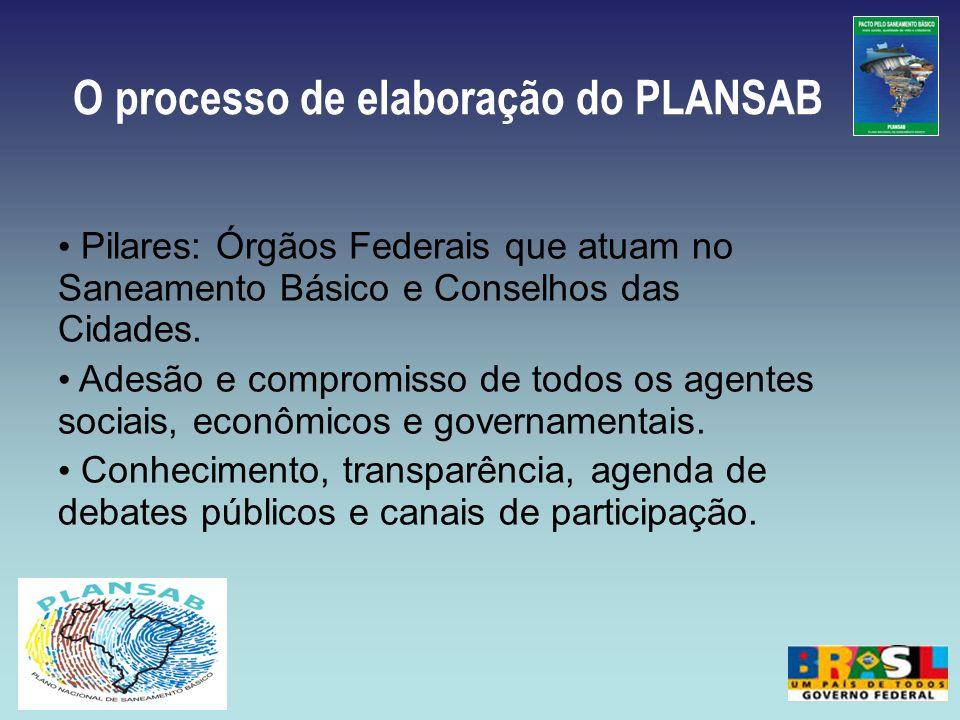 O processo de elaboração do PLANSAB Pilares: Órgãos Federais que atuam no Saneamento Básico e Conselhos das Cidades. Adesão e compromisso de todos os
