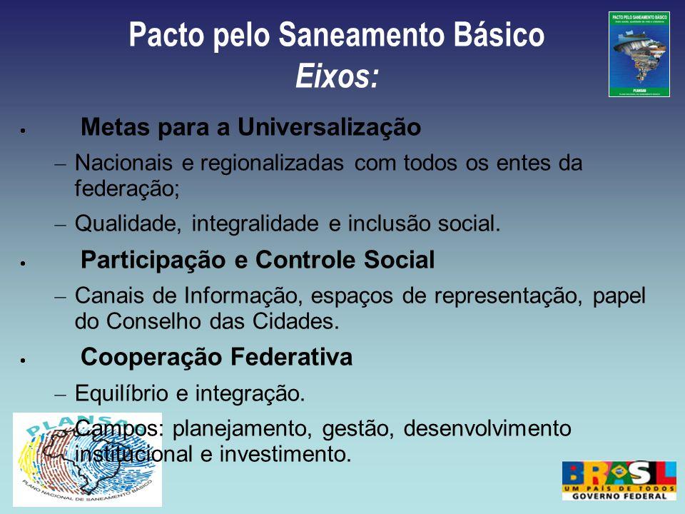 Metas para a Universalização – Nacionais e regionalizadas com todos os entes da federação; – Qualidade, integralidade e inclusão social. Participação