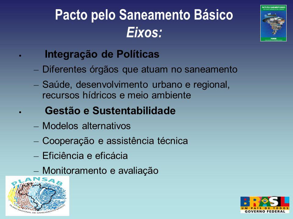 Integração de Políticas – Diferentes órgãos que atuam no saneamento – Saúde, desenvolvimento urbano e regional, recursos hídricos e meio ambiente Gest