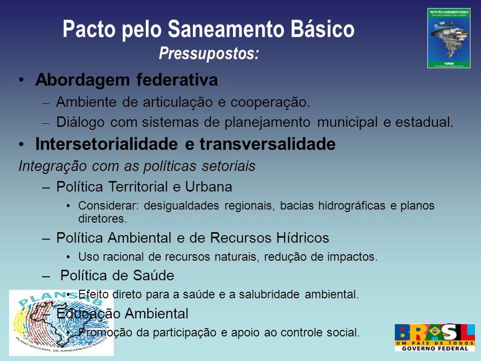 Pacto pelo Saneamento Básico Pressupostos: Abordagem federativa – Ambiente de articulação e cooperação. – Diálogo com sistemas de planejamento municip