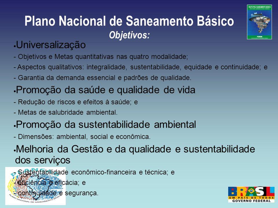 Plano Nacional de Saneamento Básico Objetivos: Universalização - Objetivos e Metas quantitativas nas quatro modalidade; - Aspectos qualitativos: integ