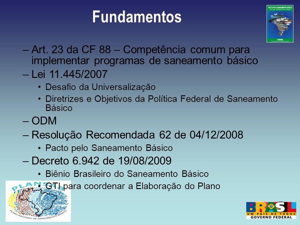 Fundamentos –Art. 23 da CF 88 – Competência comum para implementar programas de saneamento básico –Lei 11.445/2007 Desafio da Universalização Diretriz