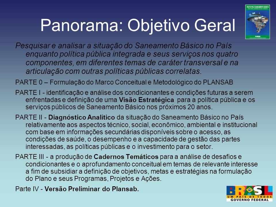 Panorama: Objetivo Geral Pesquisar e analisar a situação do Saneamento Básico no País enquanto política pública integrada e seus serviços nos quatro c