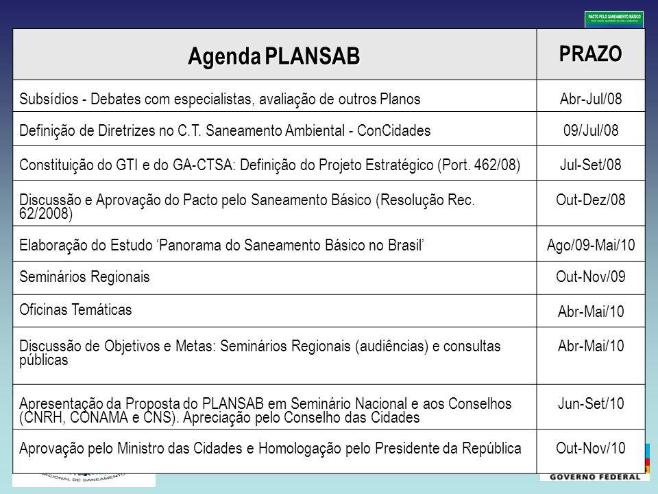 Agenda PLANSAB PRAZO Subsídios - Debates com especialistas, avaliação de outros PlanosAbr-Jul/08 Definição de Diretrizes no C.T. Saneamento Ambiental