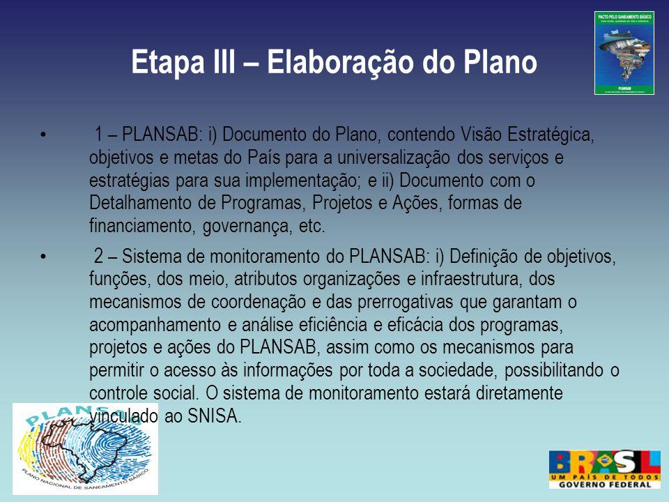 Etapa III – Elaboração do Plano 1 – PLANSAB: i) Documento do Plano, contendo Visão Estratégica, objetivos e metas do País para a universalização dos s
