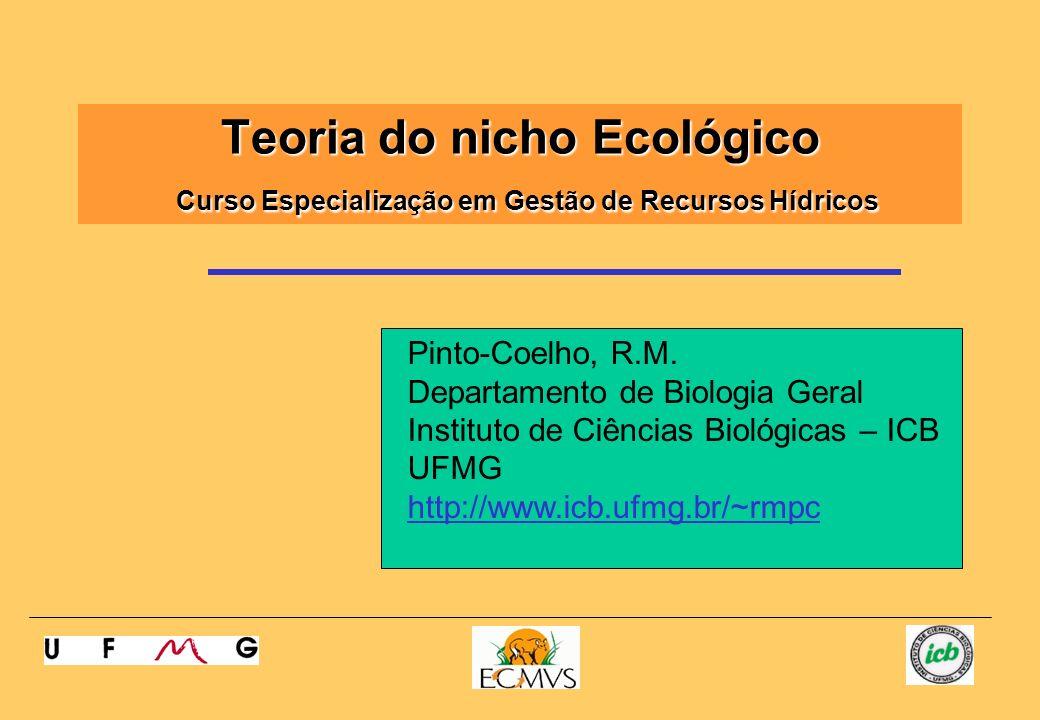 Teoria do nicho Ecológico Curso Especialização em Gestão de Recursos Hídricos Pinto-Coelho, R.M. Departamento de Biologia Geral Instituto de Ciências