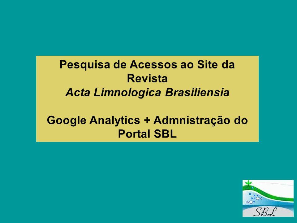 Pesquisa de Acessos ao Site da Revista Acta Limnologica Brasiliensia Google Analytics + Admnistração do Portal SBL