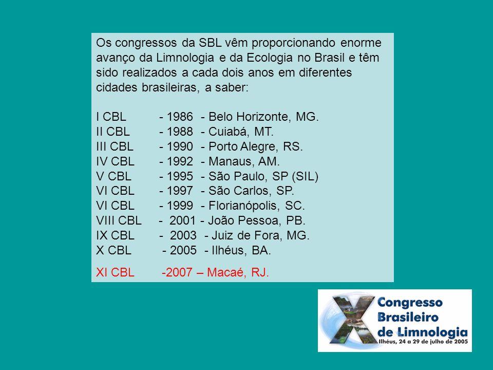 Os congressos da SBL vêm proporcionando enorme avanço da Limnologia e da Ecologia no Brasil e têm sido realizados a cada dois anos em diferentes cidad