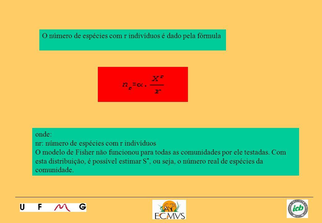 O número de espécies com r indivíduos é dado pela fórmula onde: nr: número de espécies com r indivíduos O modelo de Fisher não funcionou para todas as