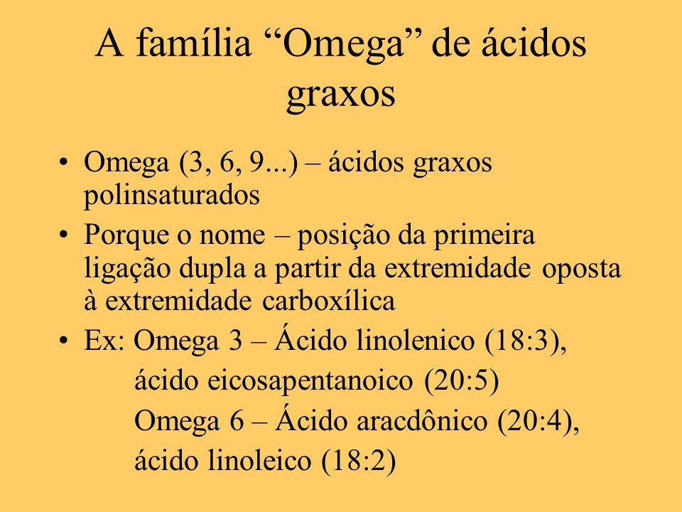 A família Omega de ácidos graxos Omega (3, 6, 9...) – ácidos graxos polinsaturados Porque o nome – posição da primeira ligação dupla a partir da extre