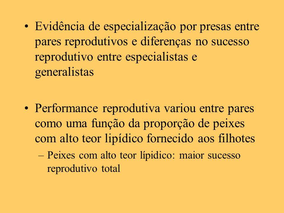 Evidência de especialização por presas entre pares reprodutivos e diferenças no sucesso reprodutivo entre especialistas e generalistas Performance rep