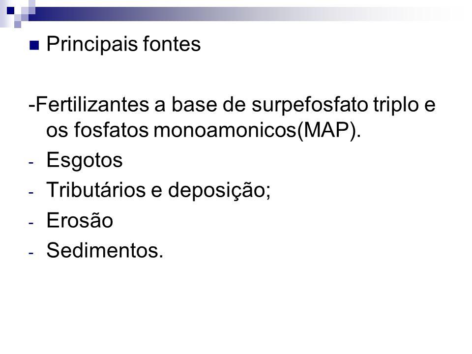 Principais fontes -Fertilizantes a base de surpefosfato triplo e os fosfatos monoamonicos(MAP). - Esgotos - Tributários e deposição; - Erosão - Sedime
